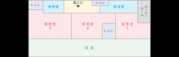 長津田_フロアガイド